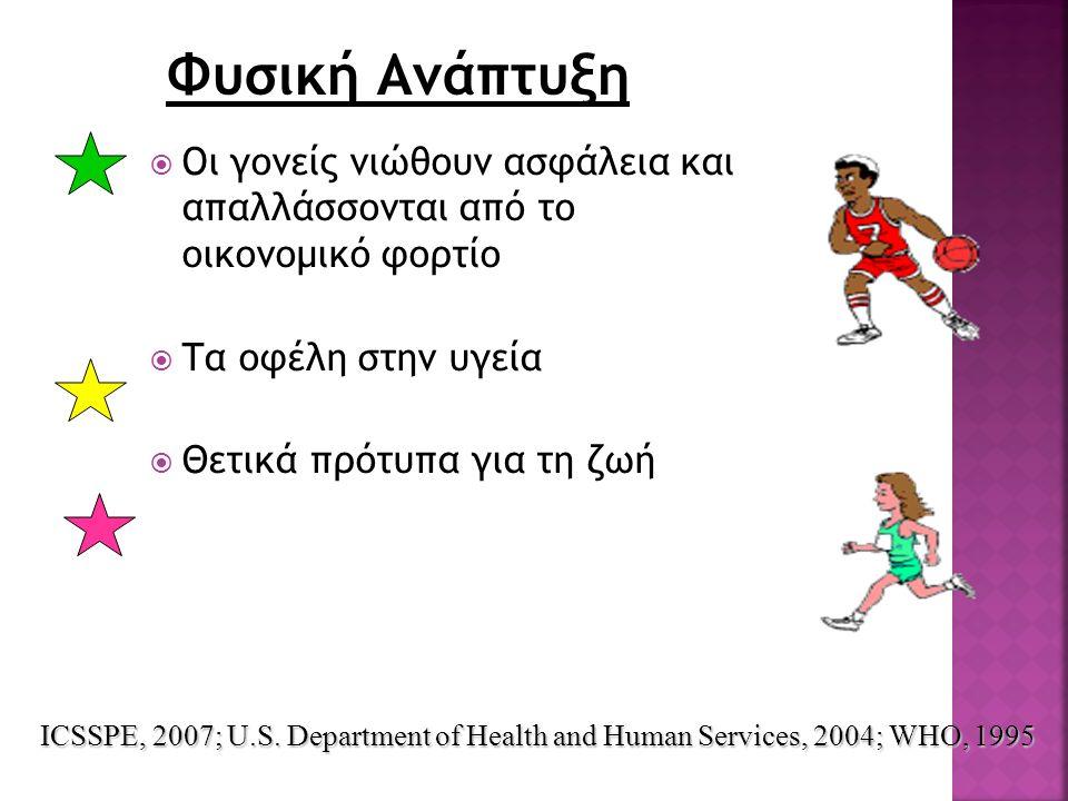 Φυσική Ανάπτυξη  Οι γονείς νιώθουν ασφάλεια και απαλλάσσονται από το οικονομικό φορτίο  Τα οφέλη στην υγεία  Θετικά πρότυπα για τη ζωή ICSSPE, 2007