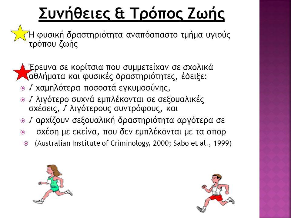 Συνήθειες & Τρόπος Ζωής  Η φυσική δραστηριότητα αναπόσπαστο τμήμα υγιούς τρόπου ζωής  Έρευνα σε κορίτσια που συμμετείχαν σε σχολικά αθλήματα και φυσικές δραστηριότητες, έδειξε:  √ χαμηλότερα ποσοστά εγκυμοσύνης,  √ λιγότερο συχνά εμπλέκονται σε σεξουαλικές σχέσεις, √ λιγότερους συντρόφους, και  √ αρχίζουν σεξουαλική δραστηριότητα αργότερα σε  σχέση με εκείνα, που δεν εμπλέκονται με τα σπορ  (Australian Institute of Criminology, 2000; Sabo et al., 1999)