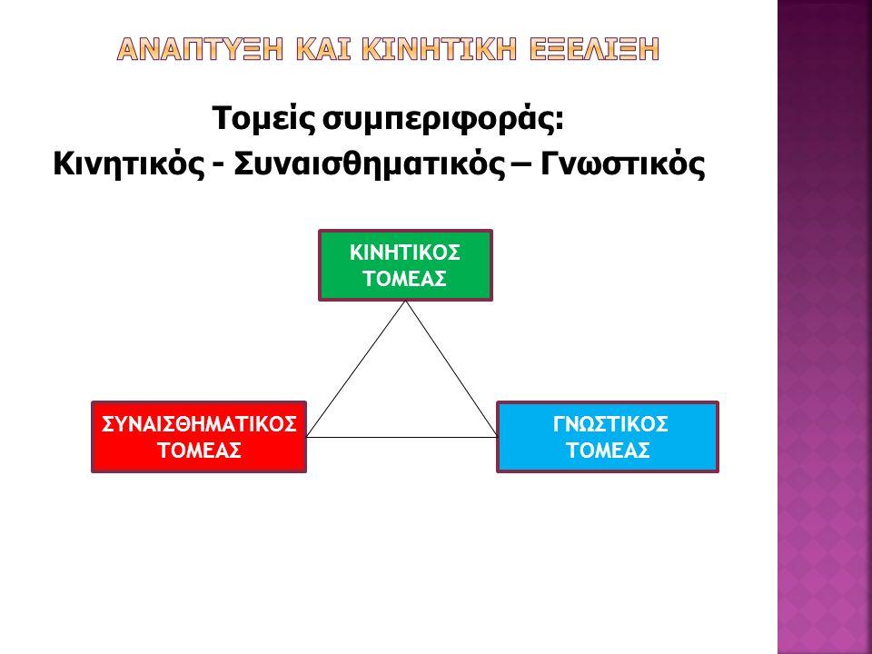 Κινητική ανάπτυξη  Σύμφωνα με τους Gallahue & Ozmun, (1988), κινητική ανάπτυξη είναι η δια βίου προοδευτική μεταβολή της κινητικής συμπεριφοράς η οποία πραγματοποιείται κάτω από συνθήκες αλληλεπίδρασης μεταξύ των απαιτήσεων που επιβάλλουν οι ενέργειες του ατόμου, των ατομικών βιολογικών δυνατοτήτων του και των συνθηκών του περιβάλλοντος.