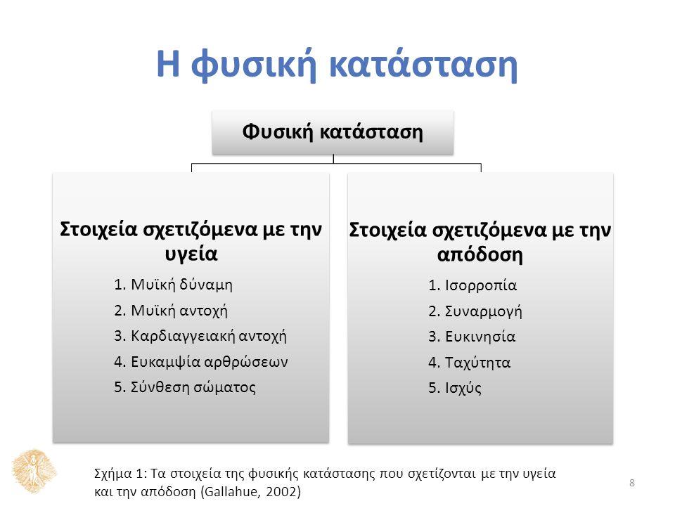 Η φυσική κατάσταση 8 Φυσική κατάσταση Στοιχεία σχετιζόμενα με την υγεία 1.