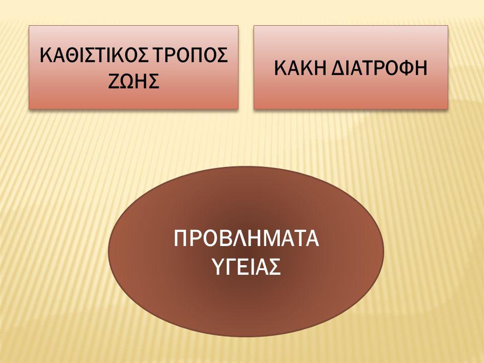 ΣΥΜΠΛΗΡΩΜΑΤΑ ΔΙΑΤΡΟΦΗΣ - ΚΑΤΗΓΟΡΙΕΣ Δεύτερη κατηγορία Αυτά τα προϊόντα, ενδεχομένως, σύμφωνα με τους κατασκευαστές τους, βοηθούν στη βελτίωση της απόδοσης, της σωματικής εμφάνισης, στην αποφυγή λήψης επικίνδυνων φαρμάκων (εναλλακτική λύση), βοηθούν να περιοριστούν τα προβλήματα που δημιουργούνται από την χρήση φαρμάκων και καλύπτουν τις αυξημένες ανάγκες τους ή τις ελλείψεις σε θρεπτικά συστατικά που προκαλούνται λόγω της αυξημένης αθλητικής δραστηριότητας κι οι οποίες δεν μπορούν να καλυφτούν από την κανονική