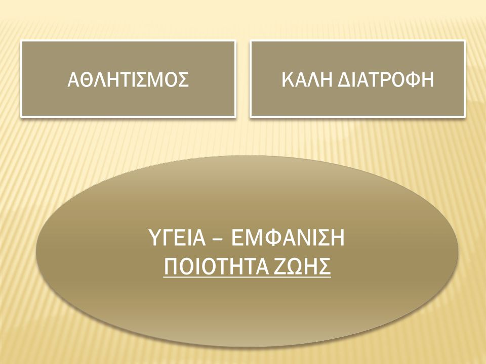 Στην πρώτη κατηγορία διακρίνουμε αυτά που περιέχουν: α) Πρωτεΐνες και αμινοξέα β) Υδατάνθρακες και ηλεκτρολύτες γ) Λίπη και λιπαρά οξέα δ) Βιταμίνες και ιχνοστοιχεία ε) Φυτικές ίνες