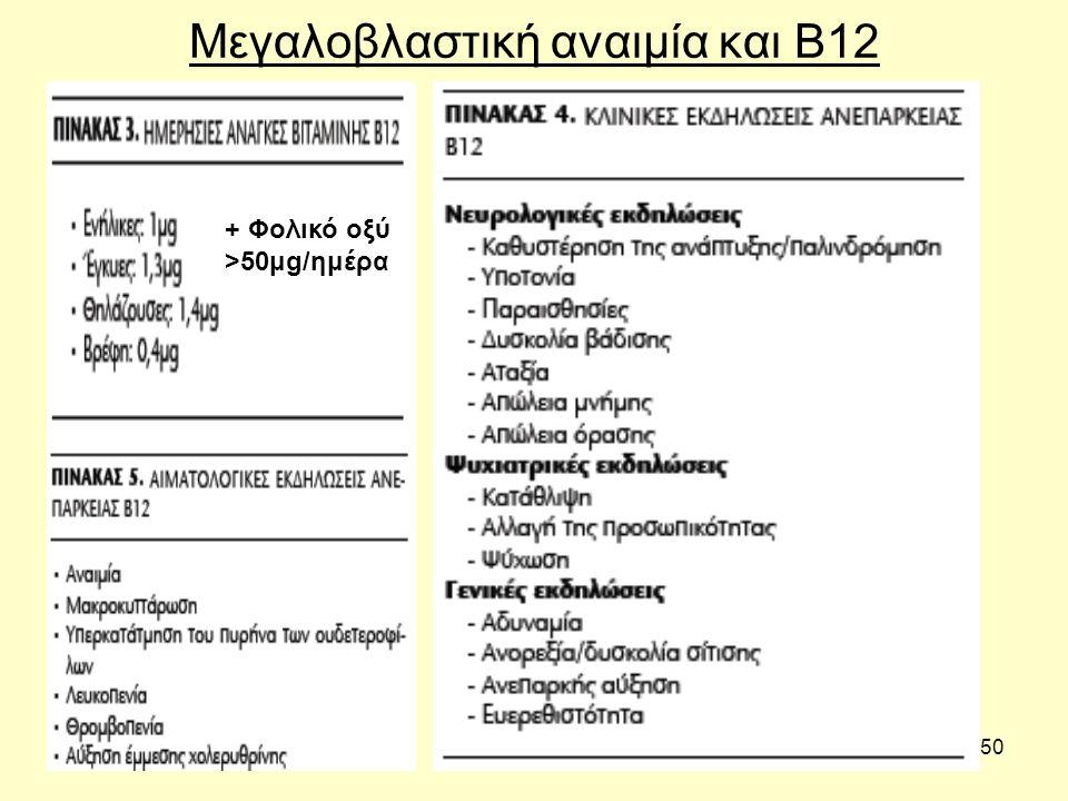 50 Μεγαλοβλαστική αναιμία και Β12 + Φολικό οξύ >50μg/ημέρα