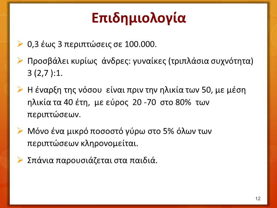Επιδημιολογία  0,3 έως 3 περιπτώσεις σε 100.000.