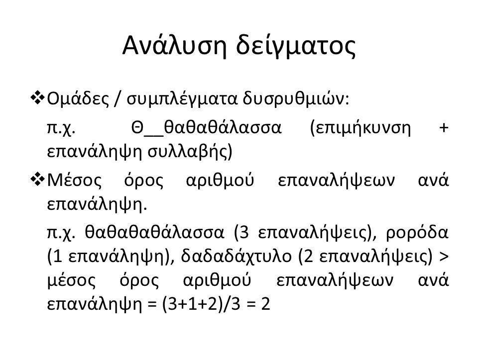 Ανάλυση δείγματος  Ομάδες / συμπλέγματα δυσρυθμιών: π.χ.