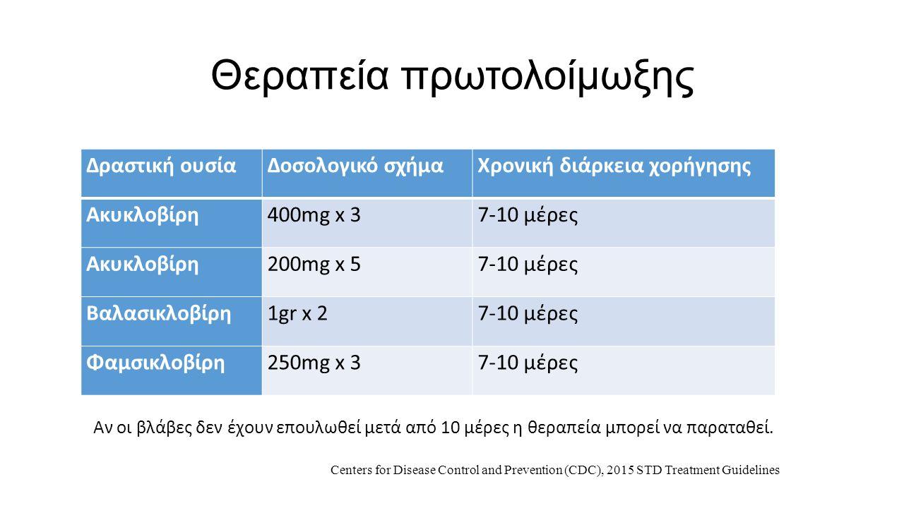 Θεραπεία πρωτολοίμωξης Δραστική ουσίαΔοσολογικό σχήμαΧρονική διάρκεια χορήγησης Ακυκλοβίρη400mg x 37-10 μέρες Ακυκλοβίρη200mg x 57-10 μέρες Βαλασικλοβ