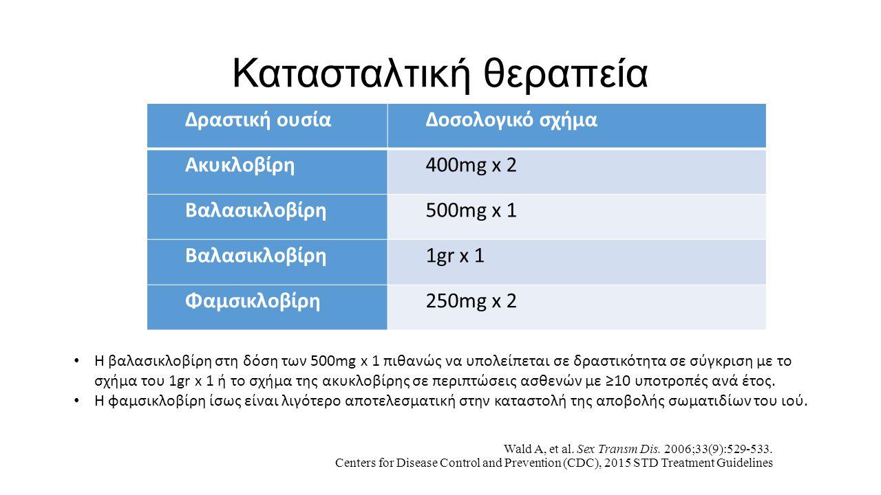 Κατασταλτική θεραπεία Δραστική ουσίαΔοσολογικό σχήμα Ακυκλοβίρη400mg x 2 Βαλασικλοβίρη500mg x 1 Βαλασικλοβίρη1gr x 1 Φαμσικλοβίρη250mg x 2 Η βαλασικλο
