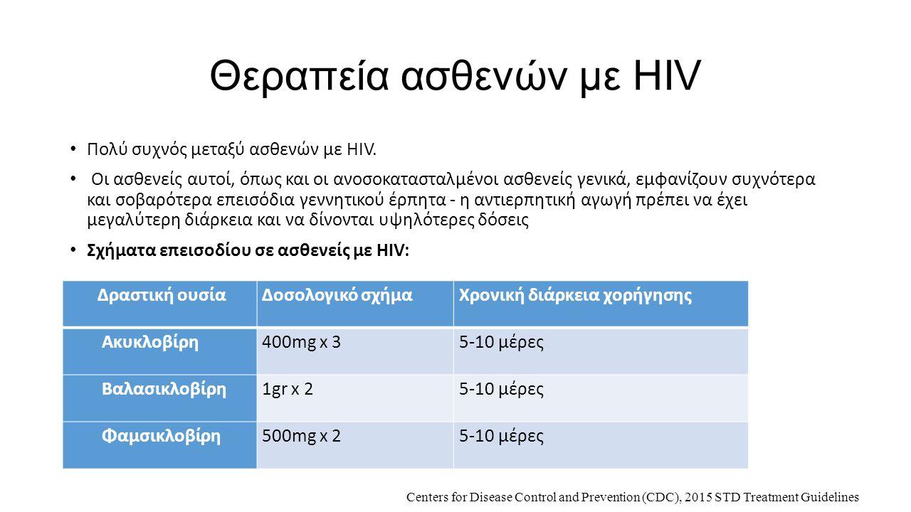 Θεραπεία ασθενών με HIV Πολύ συχνός μεταξύ ασθενών με HIV. Οι ασθενείς αυτοί, όπως και οι ανοσοκατασταλμένοι ασθενείς γενικά, εμφανίζουν συχνότερα και