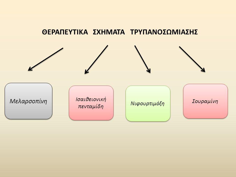 ΘΕΡΑΠΕΥΤΙΚΑ ΣΧΗΜΑΤΑ ΤΡΥΠΑΝΟΣΩΜΙΑΣΗΣ Μελαρσοπίνη Ισαιθειονική πενταμίδη Νιφουρτιμόξη Σουραμίνη