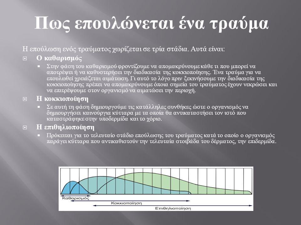 Η επούλωση ενός τραύματος χωρίζεται σε τρία στάδια.