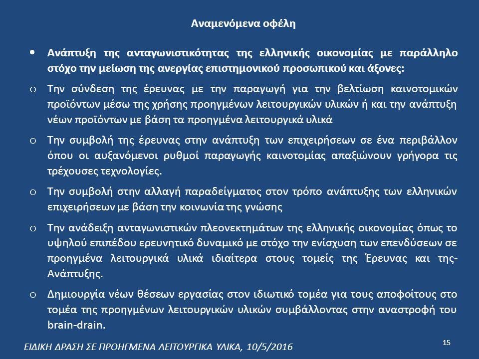Αναμενόμενα οφέλη  Ανάπτυξη της ανταγωνιστικότητας της ελληνικής οικονομίας με παράλληλο στόχο την μείωση της ανεργίας επιστημονικού προσωπικού και άξονες: o Την σύνδεση της έρευνας με την παραγωγή για την βελτίωση καινοτομικών προϊόντων μέσω της χρήσης προηγμένων λειτουργικών υλικών ή και την ανάπτυξη νέων προϊόντων με βάση τα προηγμένα λειτουργικά υλικά o Την συμβολή της έρευνας στην ανάπτυξη των επιχειρήσεων σε ένα περιβάλλον όπου οι αυξανόμενοι ρυθμοί παραγωγής καινοτομίας απαξιώνουν γρήγορα τις τρέχουσες τεχνολογίες.