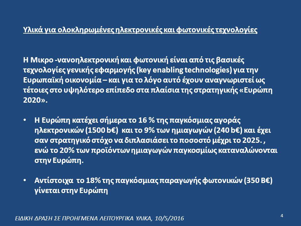 Υλικά για ολοκληρωμένες ηλεκτρονικές και φωτονικές τεχνολογίες Η Μικρο -νανοηλεκτρονική και φωτονική είναι από τις βασικές τεχνολογίες γενικής εφαρμογής (key enabling technologies) για την Ευρωπαϊκή οικονομία – και για το λόγο αυτό έχουν αναγνωριστεί ως τέτοιες στο υψηλότερο επίπεδο στα πλαίσια της στρατηγικής «Ευρώπη 2020».