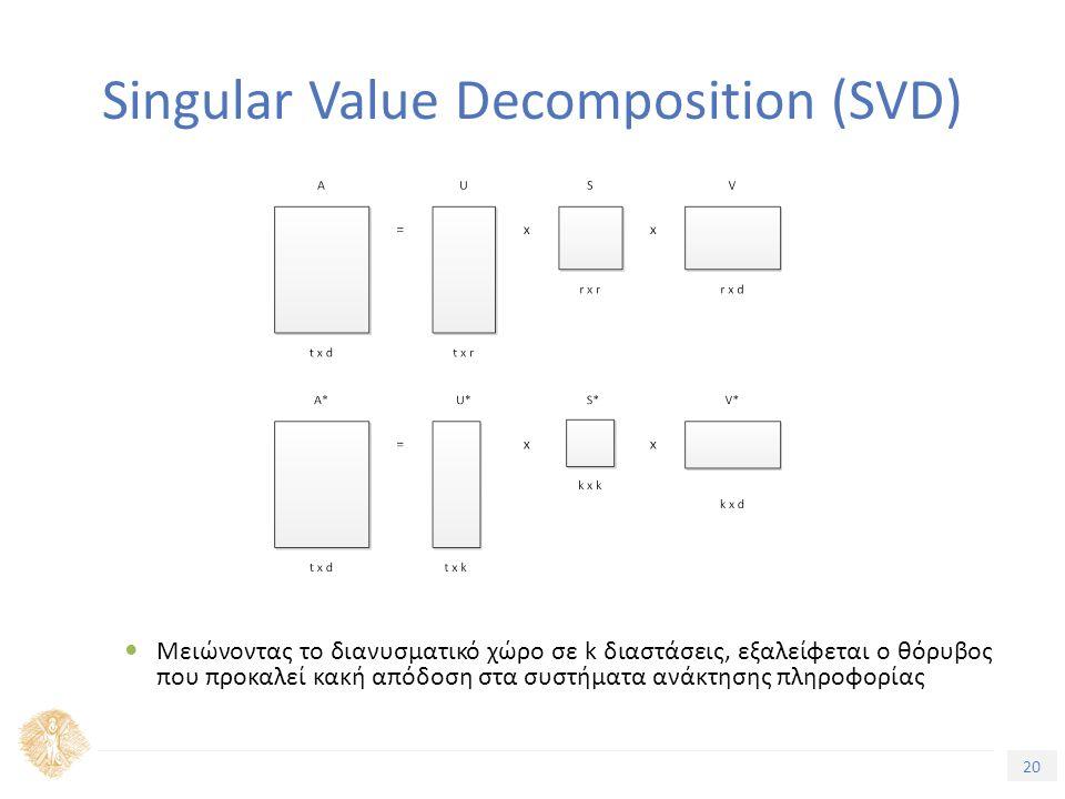 20 Τίτλος Ενότητας Singular Value Decomposition (SVD) Μειώνοντας το διανυσματικό χώρο σε k διαστάσεις, εξαλείφεται ο θόρυβος που προκαλεί κακή απόδοση στα συστήματα ανάκτησης πληροφορίας