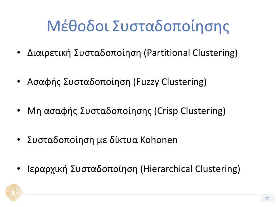 22 Τίτλος Ενότητας Διαιρετική Συσταδοποίηση (Partitional Clustering) Ασαφής Συσταδοποίηση (Fuzzy Clustering) Μη ασαφής Συσταδοποίησης (Crisp Clustering) Συσταδοποίηση με δίκτυα Kohonen Ιεραρχική Συσταδοποίηση (Hierarchical Clustering) Μέθοδοι Συσταδοποίησης