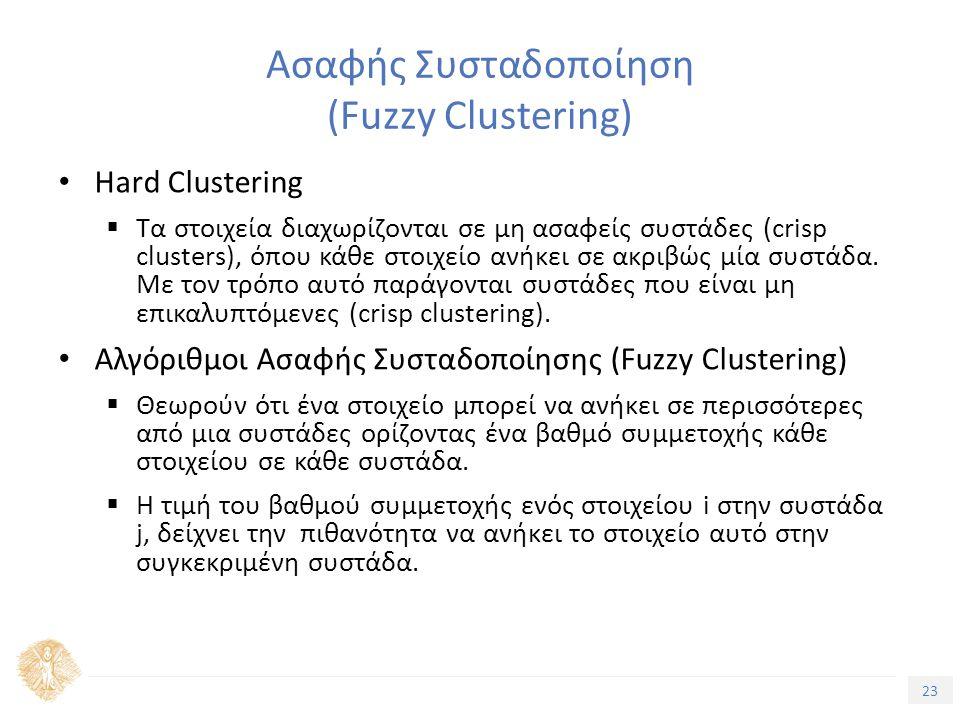 23 Τίτλος Ενότητας Hard Clustering  Tα στοιχεία διαχωρίζονται σε μη ασαφείς συστάδες (crisp clusters), όπου κάθε στοιχείο ανήκει σε ακριβώς μία συστάδα.