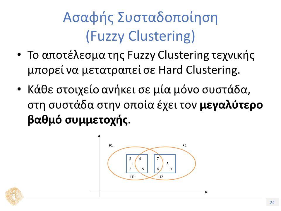 24 Τίτλος Ενότητας Το αποτέλεσμα της Fuzzy Clustering τεχνικής μπορεί να μετατραπεί σε Hard Clustering.