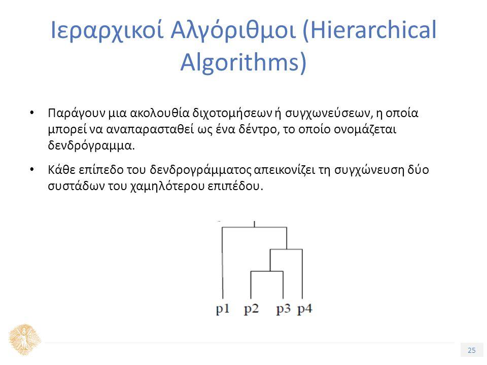 25 Τίτλος Ενότητας Παράγουν μια ακολουθία διχοτομήσεων ή συγχωνεύσεων, η οποία μπορεί να αναπαρασταθεί ως ένα δέντρο, το οποίο ονομάζεται δενδρόγραμμα.