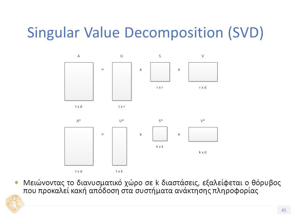 45 Τίτλος Ενότητας Singular Value Decomposition (SVD) Μειώνοντας το διανυσματικό χώρο σε k διαστάσεις, εξαλείφεται ο θόρυβος που προκαλεί κακή απόδοση στα συστήματα ανάκτησης πληροφορίας