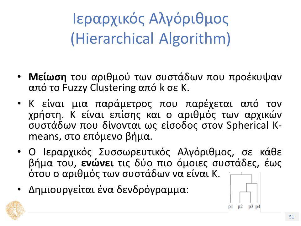 51 Τίτλος Ενότητας Ιεραρχικός Αλγόριθμος (Hierarchical Algorithm) Μείωση του αριθμού των συστάδων που προέκυψαν από το Fuzzy Clustering από k σε Κ.
