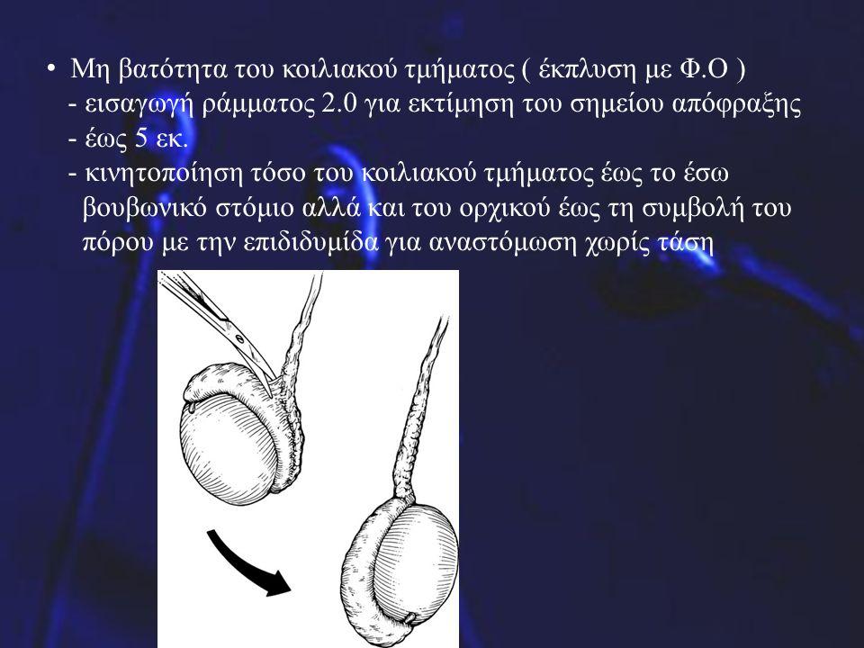 Μη βατότητα του κοιλιακού τμήματος ( έκπλυση με Φ.Ο ) - εισαγωγή ράμματος 2.0 για εκτίμηση του σημείου απόφραξης - έως 5 εκ. - κινητοποίηση τόσο του κ