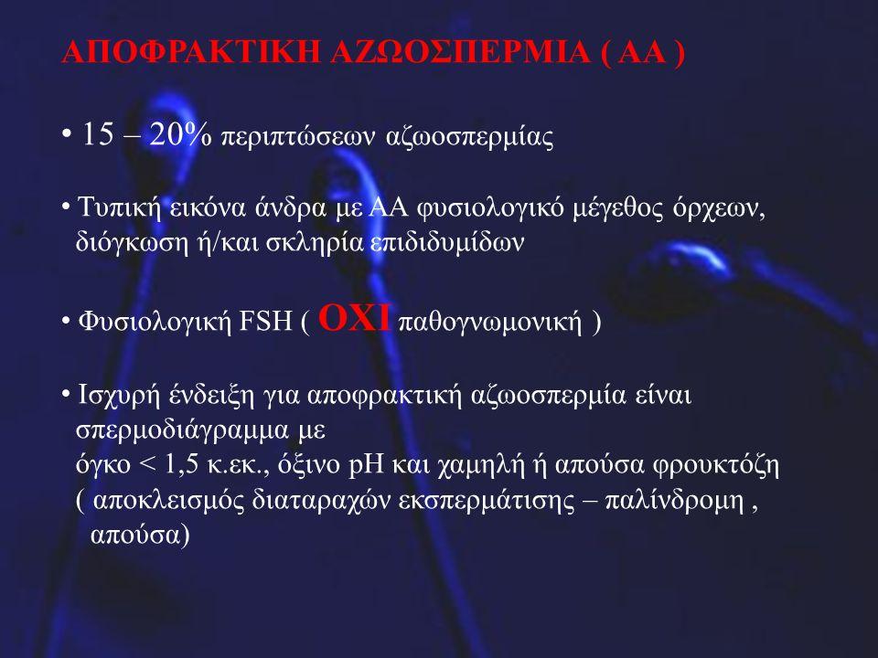 ΑΠΟΦΡΑΚΤΙΚΗ ΑΖΩΟΣΠΕΡΜΙΑ ( ΑΑ ) 15 – 20% περιπτώσεων αζωοσπερμίας Τυπική εικόνα άνδρα με ΑΑ φυσιολογικό μέγεθος όρχεων, διόγκωση ή/και σκληρία επιδιδυμ