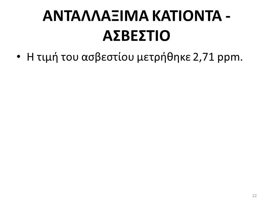 ΑΝΤΑΛΛΑΞΙΜΑ ΚΑΤΙΟΝΤΑ - ΑΣΒΕΣΤΙΟ Η τιμή του ασβεστίου μετρήθηκε 2,71 ppm. 22