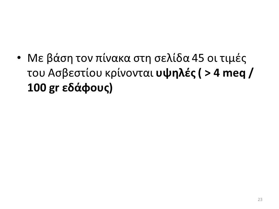 Με βάση τον πίνακα στη σελίδα 45 οι τιμές του Ασβεστίου κρίνονται υψηλές ( > 4 meq / 100 gr εδάφους) 23