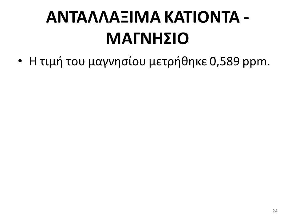 ΑΝΤΑΛΛΑΞΙΜΑ ΚΑΤΙΟΝΤΑ - ΜΑΓΝΗΣΙΟ Η τιμή του μαγνησίου μετρήθηκε 0,589 ppm. 24