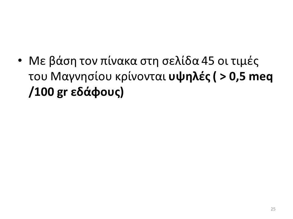 Με βάση τον πίνακα στη σελίδα 45 οι τιμές του Μαγνησίου κρίνονται υψηλές ( > 0,5 meq /100 gr εδάφους) 25