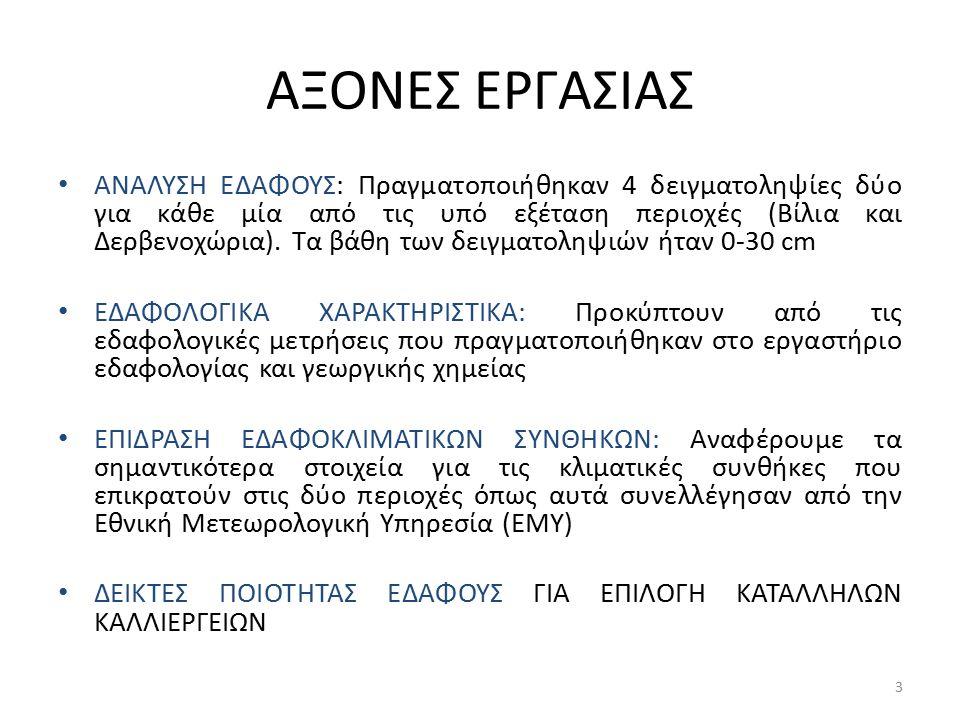 ΠΡΟΤΕΙΝΟΜΕΝΕΣ ΚΑΛΛΙΕΡΓΕΙΕΣ Σε γενικές γραμμές πρόκειται για δύο περιοχές της Ελλάδας και του νομού Αττικής συγκεκριμένα με ιδιαίτερο ενδιαφέρον τόσο από άποψη τοπογραφική όσο και κλιματική.