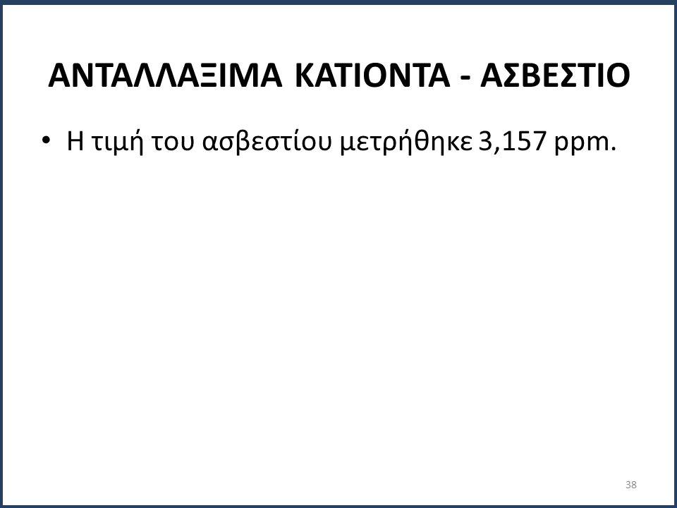 Η τιμή του ασβεστίου μετρήθηκε 3,157 ppm. ΑΝΤΑΛΛΑΞΙΜΑ ΚΑΤΙΟΝΤΑ - ΑΣΒΕΣΤΙΟ 38