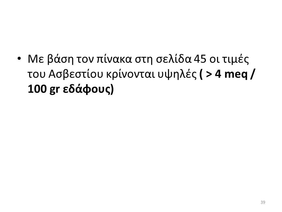 Με βάση τον πίνακα στη σελίδα 45 οι τιμές του Ασβεστίου κρίνονται υψηλές ( > 4 meq / 100 gr εδάφους) 39