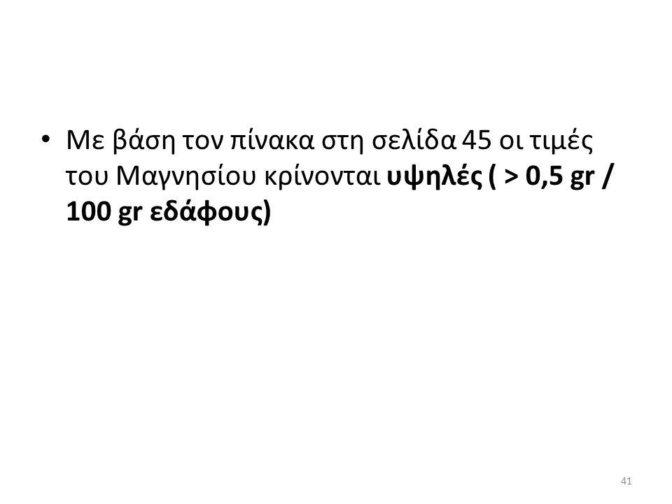 Με βάση τον πίνακα στη σελίδα 45 οι τιμές του Μαγνησίου κρίνονται υψηλές ( > 0,5 gr / 100 gr εδάφους) 41