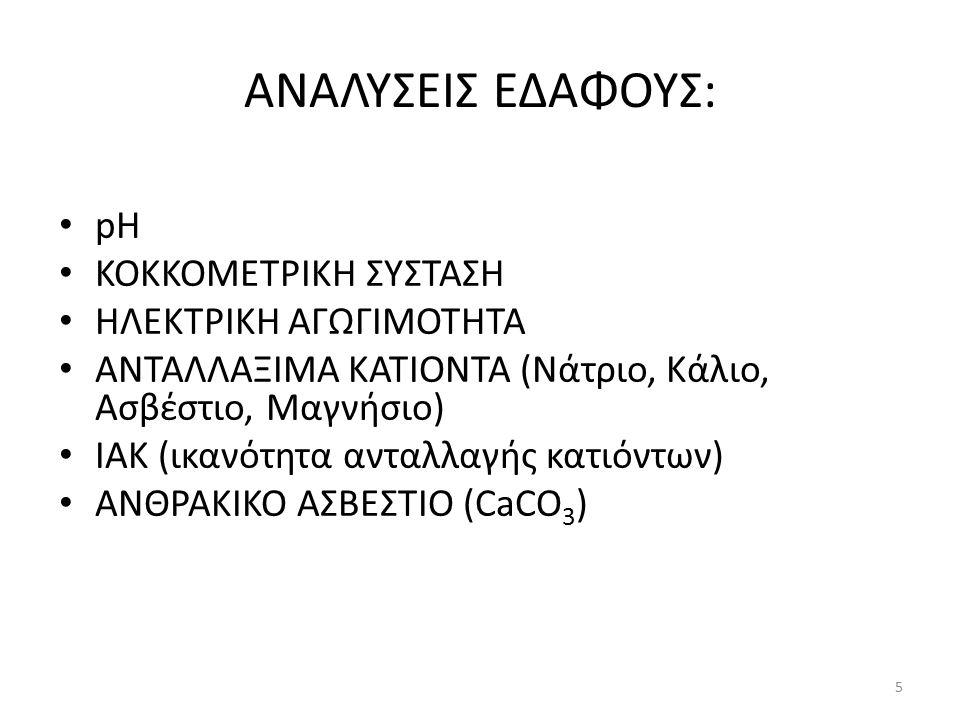 ΔΕΡΒΕΝΟΧΩΡΙΑ 6