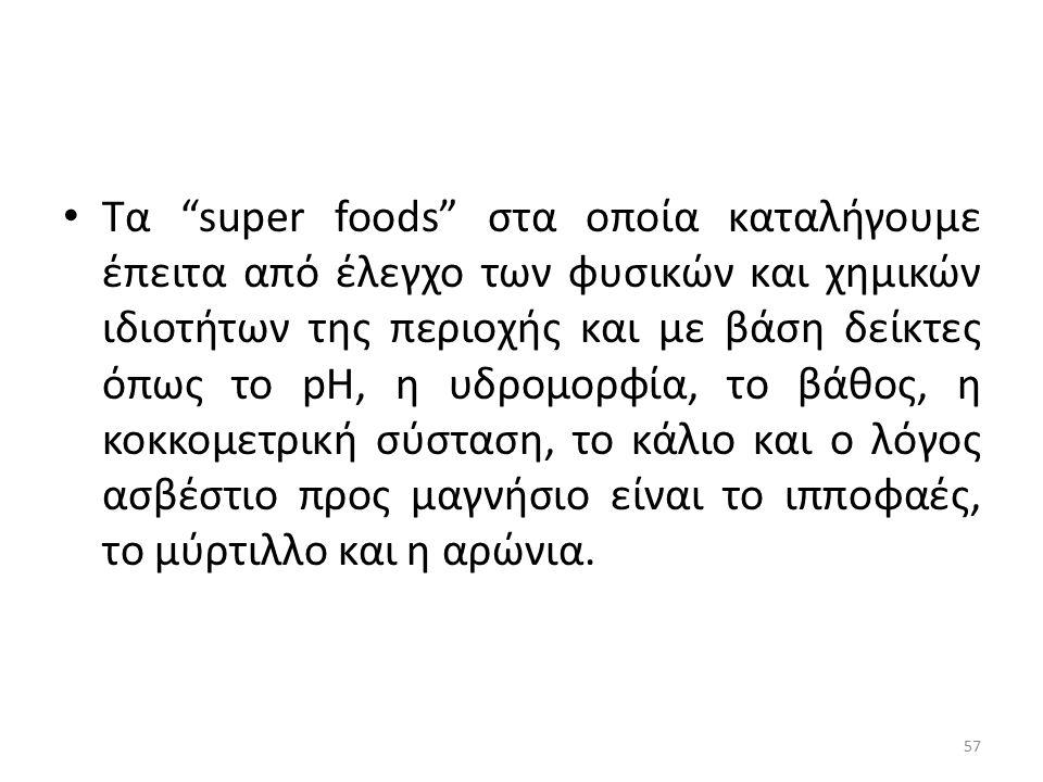 """Τα """"super foods"""" στα οποία καταλήγουμε έπειτα από έλεγχο των φυσικών και χημικών ιδιοτήτων της περιοχής και με βάση δείκτες όπως το pH, η υδρομορφία,"""