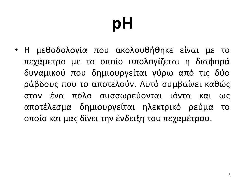 ΙΠΠΟΦΑΕΣ 59