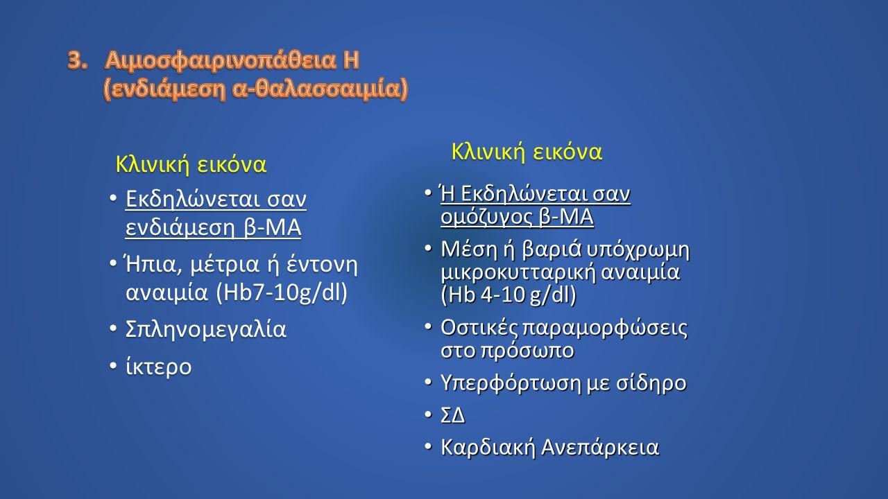 Κλινική εικόνα Κλινική εικόνα Εκδηλώνεται σαν ενδιάμεση β-ΜΑ Εκδηλώνεται σαν ενδιάμεση β-ΜΑ Ήπια, μέτρια ή έντονη αναιμία (Hb7-10g/dl) Ήπια, μέτρια ή έντονη αναιμία (Hb7-10g/dl) Σπληνομεγαλία Σπληνομεγαλία ίκτερο ίκτερο Ή Εκδηλώνεται σαν ομόζυγος β-ΜΑ Ή Εκδηλώνεται σαν ομόζυγος β-ΜΑ Μέση ή βαρι ά υπόχρωμη μικροκυτταρική αναιμία (Hb 4-10 g/dl) Μέση ή βαρι ά υπόχρωμη μικροκυτταρική αναιμία (Hb 4-10 g/dl) Οστικές παραμορφώσεις στο πρόσωπο Οστικές παραμορφώσεις στο πρόσωπο Υπερφόρτωση με σίδηρο Υπερφόρτωση με σίδηρο ΣΔ ΣΔ Καρδιακή Ανεπάρκεια Καρδιακή Ανεπάρκεια Κλινική εικόνα