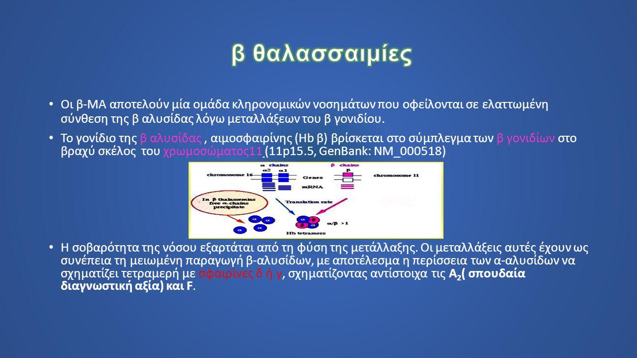 Οι β-ΜΑ αποτελούν μία ομάδα κληρονομικών νοσημάτων που οφείλονται σε ελαττωμένη σύνθεση της β αλυσίδας λόγω μεταλλάξεων του β γονιδίου. Το γονίδιο της