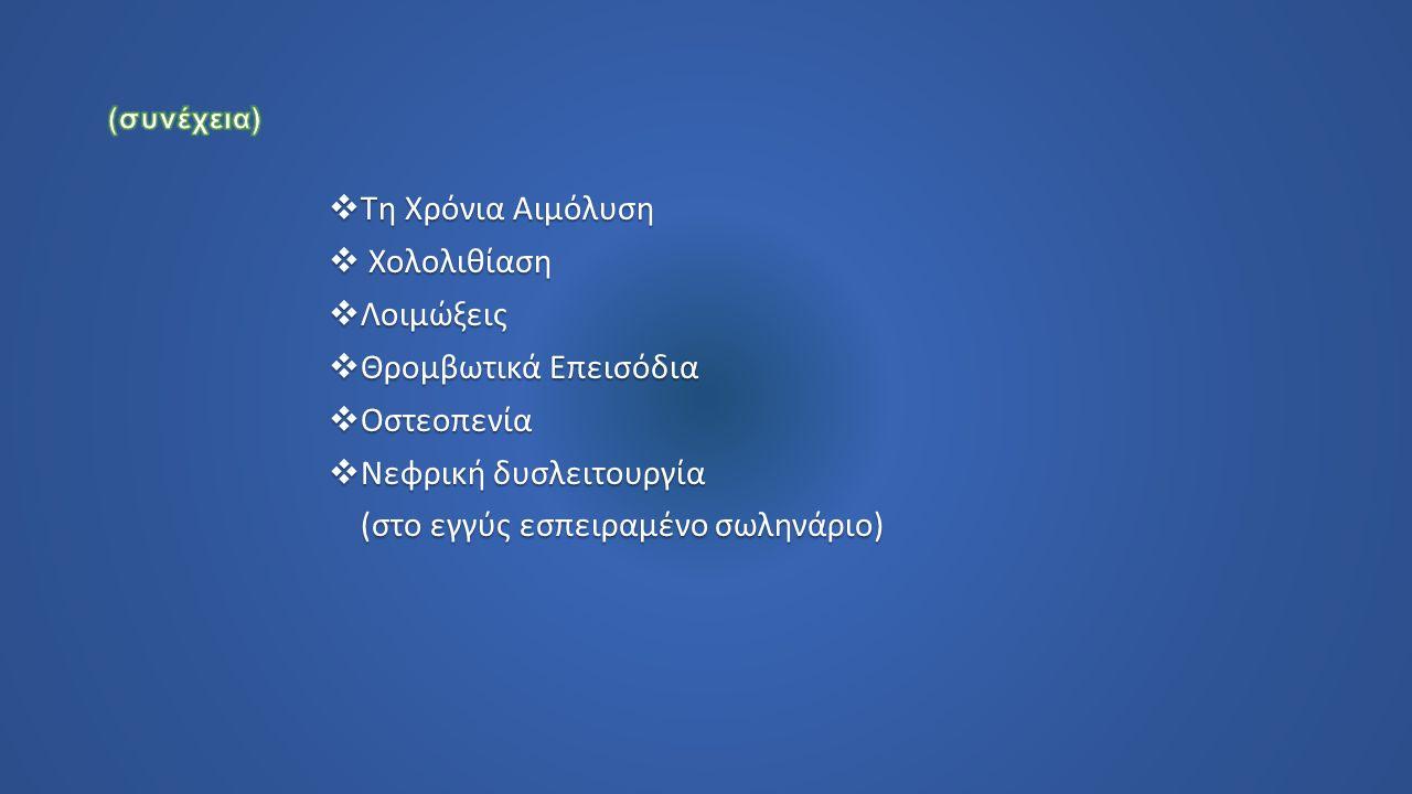  Τη Χρόνια Αιμόλυση  Χολολιθίαση  Λοιμώξεις  Θρομβωτικά Επεισόδια  Οστεοπενία  Νεφρική δυσλειτουργία (στο εγγύς εσπειραμένο σωληνάριο) (στο εγγύς εσπειραμένο σωληνάριο)