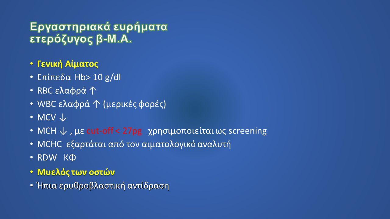 Γενική Αίματος Γενική Αίματος Επίπεδα Hb> 10 g/dl RBC ελαφρά ↑ WBC ελαφρά ↑ (μερικές φορές) MCV ↓ MCH ↓, με cut-off < 27pg χρησιμοποιείται ως screenin