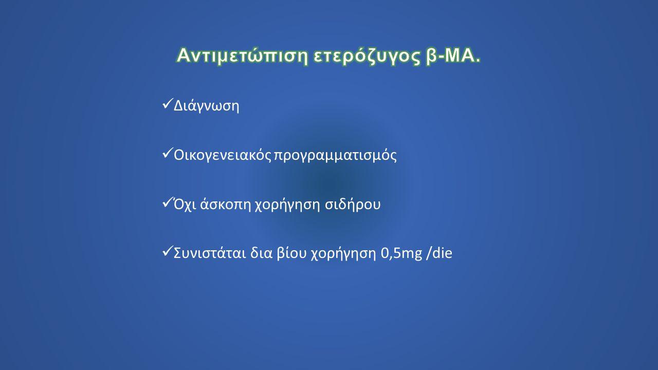 Διάγνωση Οικογενειακός προγραμματισμός Όχι άσκοπη χορήγηση σιδήρου Συνιστάται δια βίου χορήγηση 0,5mg /die