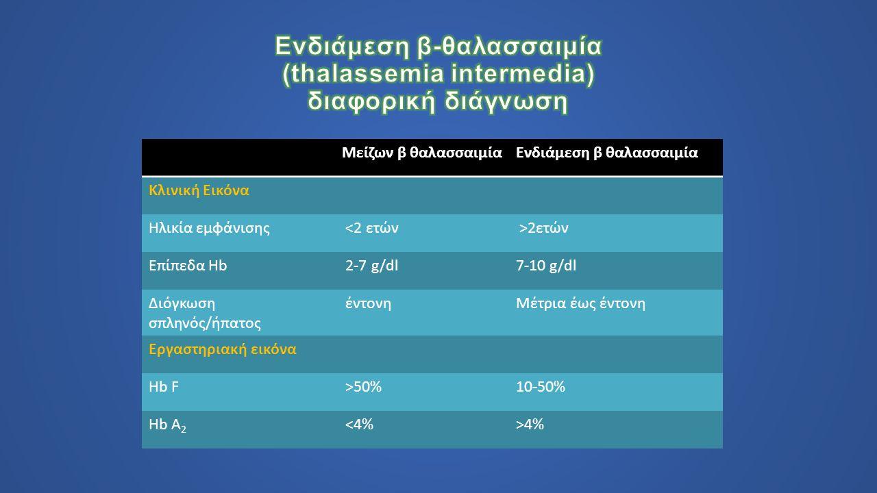 Μείζων β θαλασσαιμίαΕνδιάμεση β θαλασσαιμία Κλινική Εικόνα Ηλικία εμφάνισης <2 ετών >2ετών Επίπεδα Hb 2-7 g/dl7-10 g/dl Διόγκωση σπληνός/ήπατος έντονηΜέτρια έως έντονη Εργαστηριακή εικόνα Hb F >50%10-50% Hb A 2 <4%>4%