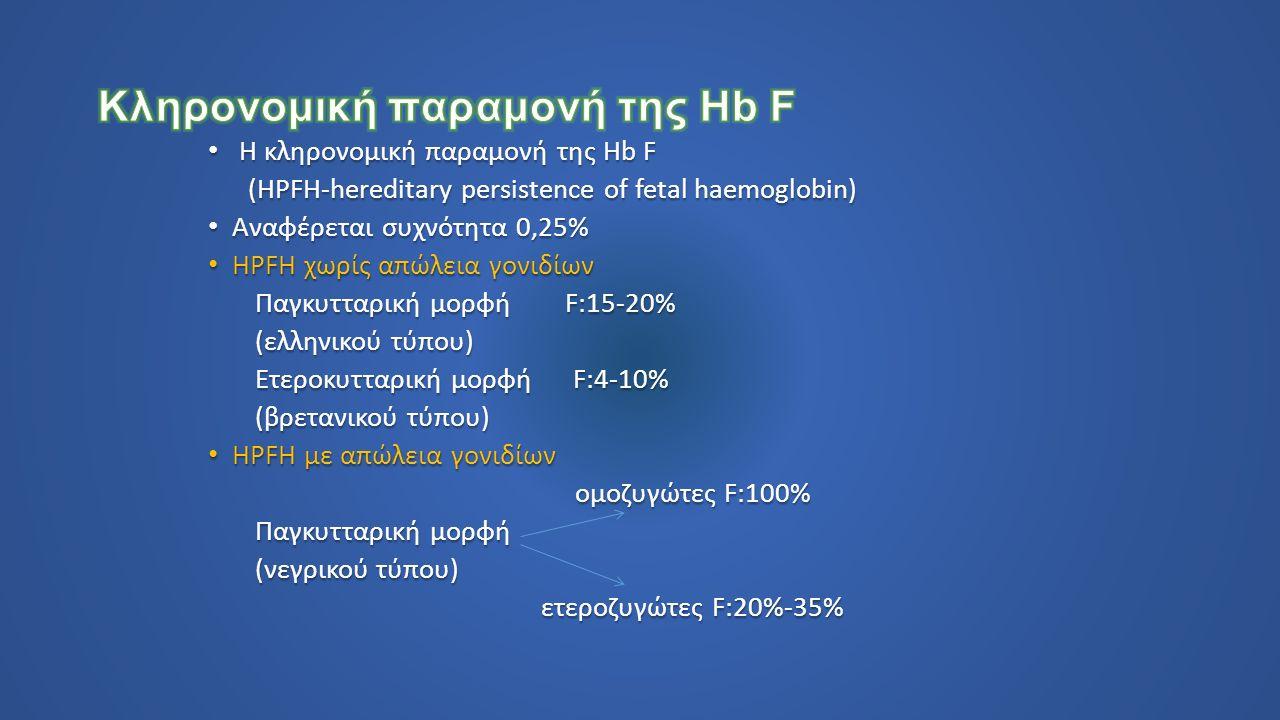 Η κληρονομική παραμονή της Hb F Η κληρονομική παραμονή της Hb F (HPFH-hereditary persistence of fetal haemoglobin) (HPFH-hereditary persistence of fetal haemoglobin) Αναφέρεται συχνότητα 0,25% Αναφέρεται συχνότητα 0,25% HPFH χωρίς απώλεια γονιδίων HPFH χωρίς απώλεια γονιδίων Παγκυτταρική μορφή F:15-20% Παγκυτταρική μορφή F:15-20% (ελληνικού τύπου) (ελληνικού τύπου) Ετεροκυτταρική μορφή F:4-10% Ετεροκυτταρική μορφή F:4-10% (βρετανικού τύπου) (βρετανικού τύπου) HPFH με απώλεια γονιδίων HPFH με απώλεια γονιδίων ομοζυγώτες F:100% ομοζυγώτες F:100% Παγκυτταρική μορφή Παγκυτταρική μορφή (νεγρικού τύπου) (νεγρικού τύπου) ετεροζυγώτες F:20%-35% ετεροζυγώτες F:20%-35%