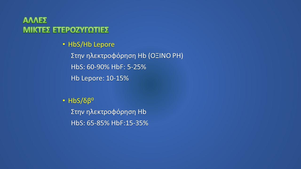 HbS/Hb Lepore HbS/Hb Lepore Στην ηλεκτροφόρηση Hb (ΟΞΙΝΟ PH) Στην ηλεκτροφόρηση Hb (ΟΞΙΝΟ PH) HbS: 60-90% HbF: 5-25% HbS: 60-90% HbF: 5-25% Hb Lepore: 10-15% Hb Lepore: 10-15% HbS/δβ 0 HbS/δβ 0 Στην ηλεκτροφόρηση Hb Στην ηλεκτροφόρηση Hb HbS: 65-85% HbF:15-35% HbS: 65-85% HbF:15-35%