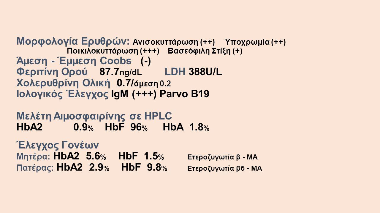 Μορφολογία Ερυθρών: Ανισοκυττάρωση (++) Υποχρωμία (++) Ποικιλοκυττάρωση (+++) Βασεόφιλη Στίξη (+) Άμεση - Έμμεση Coobs (-) Φεριτίνη Ορού 87.7 ng/dL LDH 388U/L Χολερυθρίνη Ολική 0.7/ άμεση 0.2 Ιολογικός Έλεγχος ΙgM (+++) Parvo B19 Μελέτη Αιμοσφαιρίνης σε HPLC HbA2 0.9 % HbF 96 % HbΑ 1.8 % Έλεγχος Γονέων Μητέρα: HbA2 5.6 % HbF 1.5 %Ετεροζυγωτία β - ΜΑ Πατέρας: HbA2 2.9 % HbF 9.8 %Ετεροζυγωτία βδ - ΜΑ