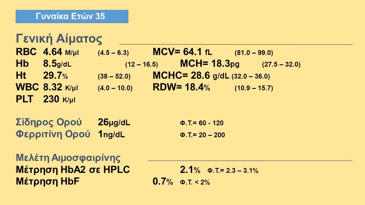 Γυναίκα Ετών 35 Γενική Αίματος RBC4.64 M/μl(4.5 – 6.3) MCV= 64.1 fL (81.0 – 99.0) Hb8.5 g/dL(12 – 16.5) MCH= 18.3 pg (27.5 – 32.0) Ht29.7 %(38 – 52.0) MCHC= 28.6 g/dL (32.0 – 36.0) WBC 8.32 K/μl(4.0 – 10.0) RDW= 18.4 % (10.9 – 15.7) PLT 230 K/μl Σίδηρος Ορού26 μg/dL Φ.Τ.= 60 - 120 Φερριτίνη Ορού1 ng/dL Φ.Τ.= 20 – 200 Μελέτη Αιμοσφαιρίνης Μέτρηση HbA2 σε HPLC 2.1 % Φ.Τ.= 2.3 – 3.1% Μέτρηση HbF0.7 % Φ.Τ.