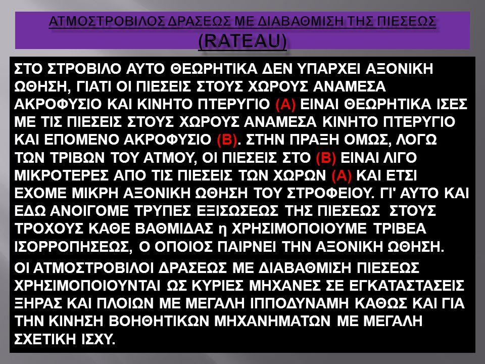 ΣΤΟ ΣΤΡΟΒΙΛΟ ΑΥΤΟ ΘΕΩΡΗΤΙΚΑ ΔΕΝ ΥΠΑΡΧΕΙ ΑΞΟΝΙΚΗ ΩΘΗΣΗ, ΓΙΑΤΙ ΟΙ ΠΙΕΣΕΙΣ ΣΤΟΥΣ ΧΩΡΟΥΣ ΑΝΑΜΕΣΑ ΑΚΡΟΦΥΣΙΟ ΚΑΙ ΚΙΝΗΤΟ ΠΤΕΡΥΓΙΟ (Α) ΕΙΝΑΙ ΘΕΩΡΗΤΙΚΑ ΙΣΕΣ ΜΕ