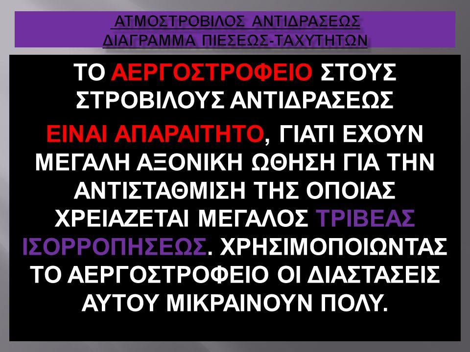 ΤΟ ΑΕΡΓΟΣΤΡΟΦΕΙΟ ΣΤΟΥΣ ΣΤΡΟΒΙΛΟΥΣ ΑΝΤΙΔΡΑΣΕΩΣ ΕΙΝΑΙ ΑΠΑΡΑΙΤΗΤΟ, ΓΙΑΤΙ ΕΧΟΥΝ ΜΕΓΑΛΗ ΑΞΟΝΙΚΗ ΩΘΗΣΗ ΓΙΑ ΤΗΝ ΑΝΤΙΣΤΑΘΜΙΣΗ ΤΗΣ ΟΠΟΙΑΣ ΧΡΕΙΑΖΕΤΑΙ ΜΕΓΑΛΟΣ ΤΡ
