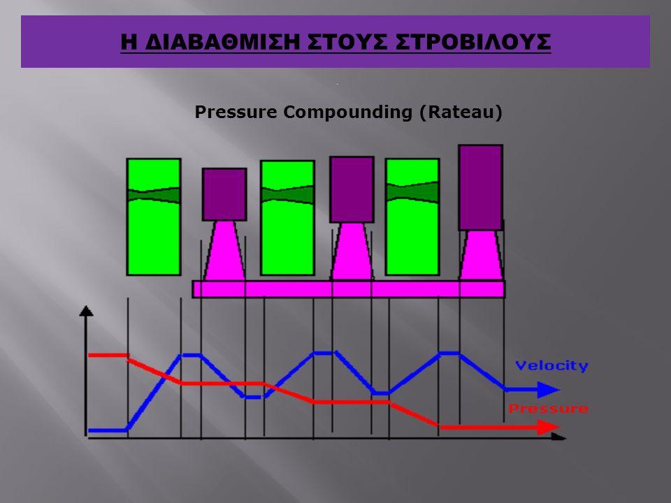 . Η ΔΙΑΒΑΘΜΙΣΗ ΣΤΟΥΣ ΣΤΡΟΒΙΛΟΥΣ Pressure Compounding (Rateau)