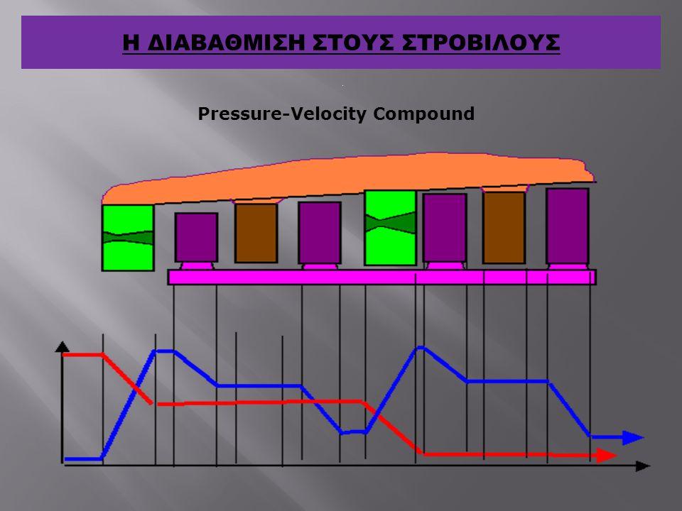 . Η ΔΙΑΒΑΘΜΙΣΗ ΣΤΟΥΣ ΣΤΡΟΒΙΛΟΥΣ Pressure-Velocity Compound